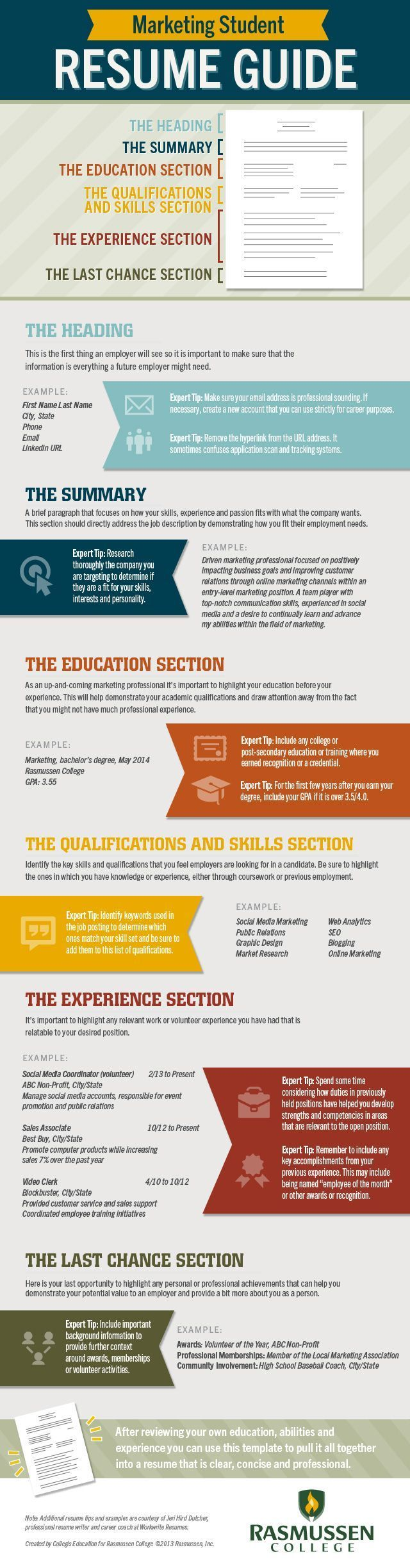 Marketing Student Resume Guide   Resume Tips   Resume Tips ...