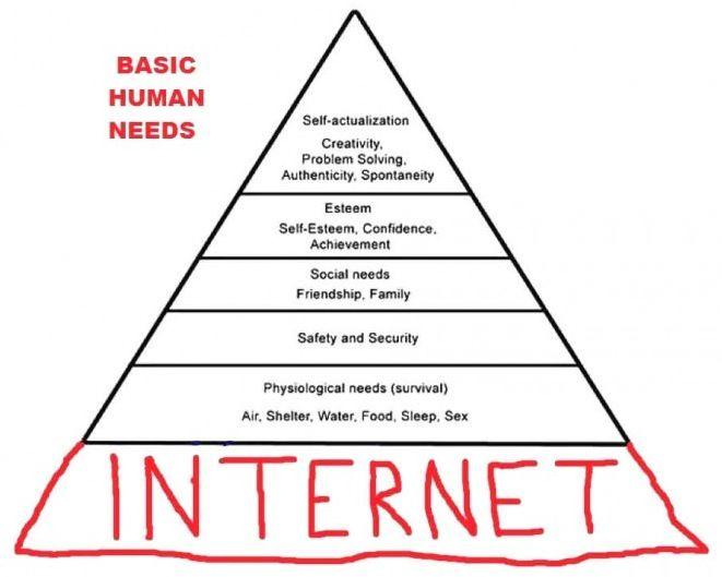 Basic human needs pyramid laughter basic human needs pyramid publicscrutiny Images