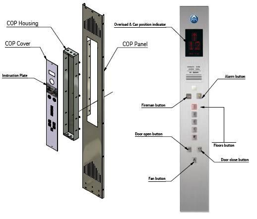 two post car lift schematic basic elevator components part one   electrical knowhow  basic elevator components part one   electrical knowhow