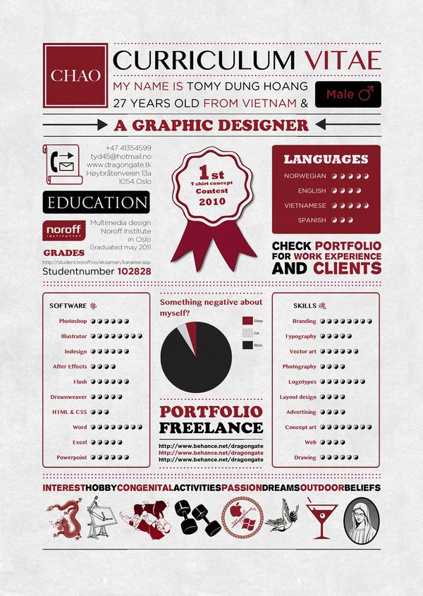 25 Examples Of Creative Graphic Design Resumes Infographic Resume