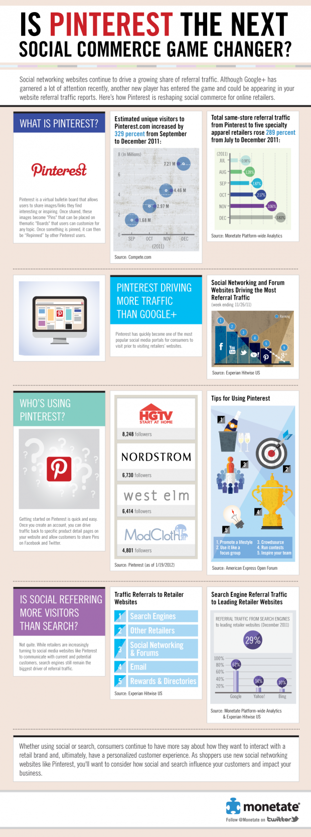 Is Pinterest the Next Social Commerce Game Changer? [Great overview graphic]
