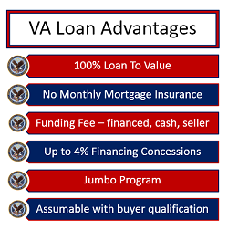 The Reason They Re Called Benefits Va Mortgage Loans Mortgage