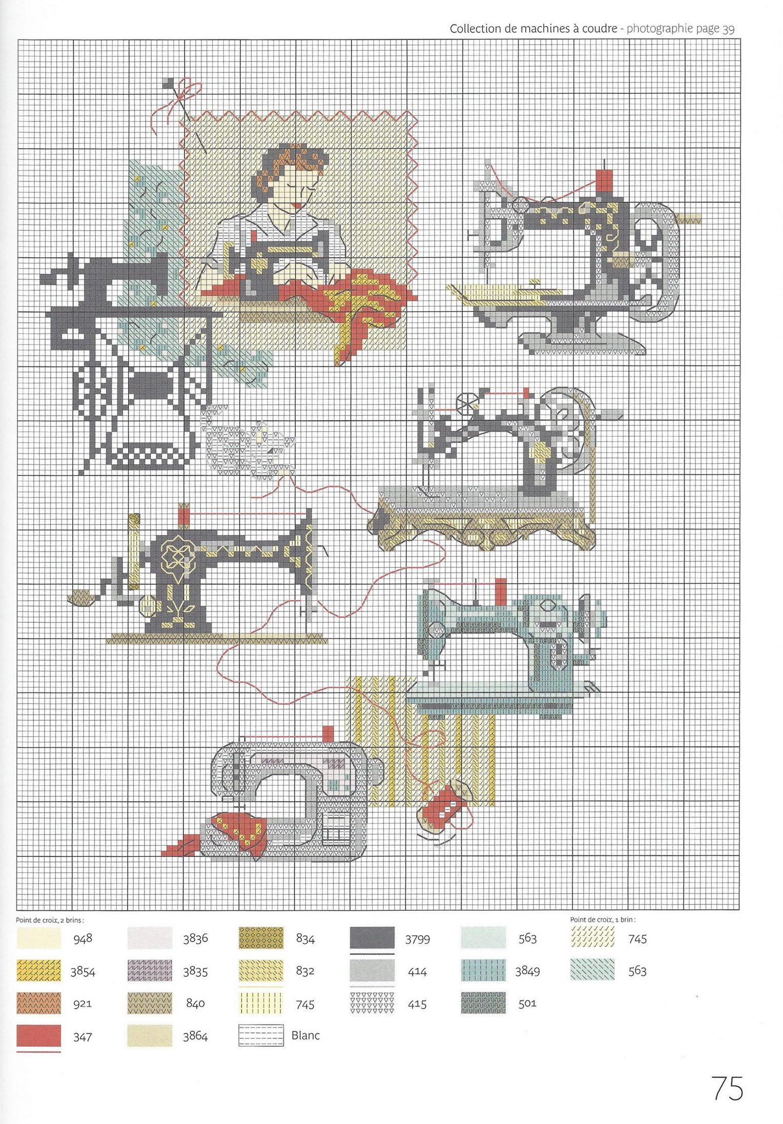 Pin de Atzimba Herrera de Chavarín en costuras | Pinterest | Punto ...