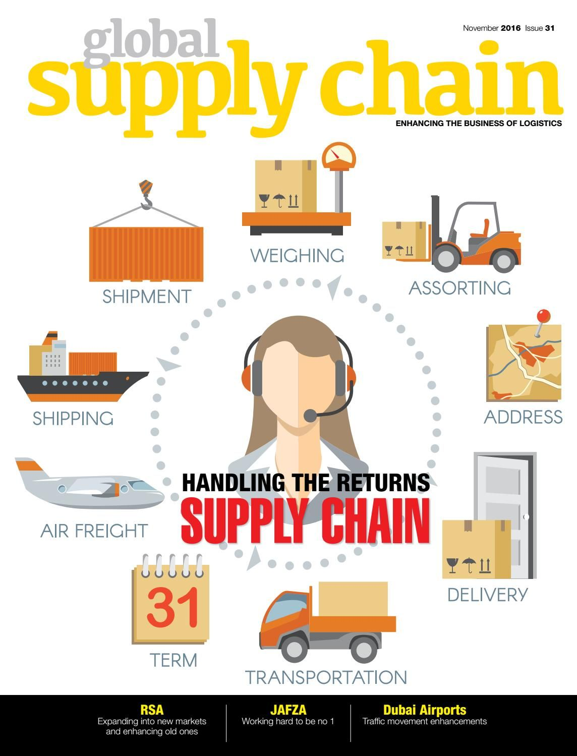 Global Supply Chain November 2016 Issue | Warehouse, Management and ...