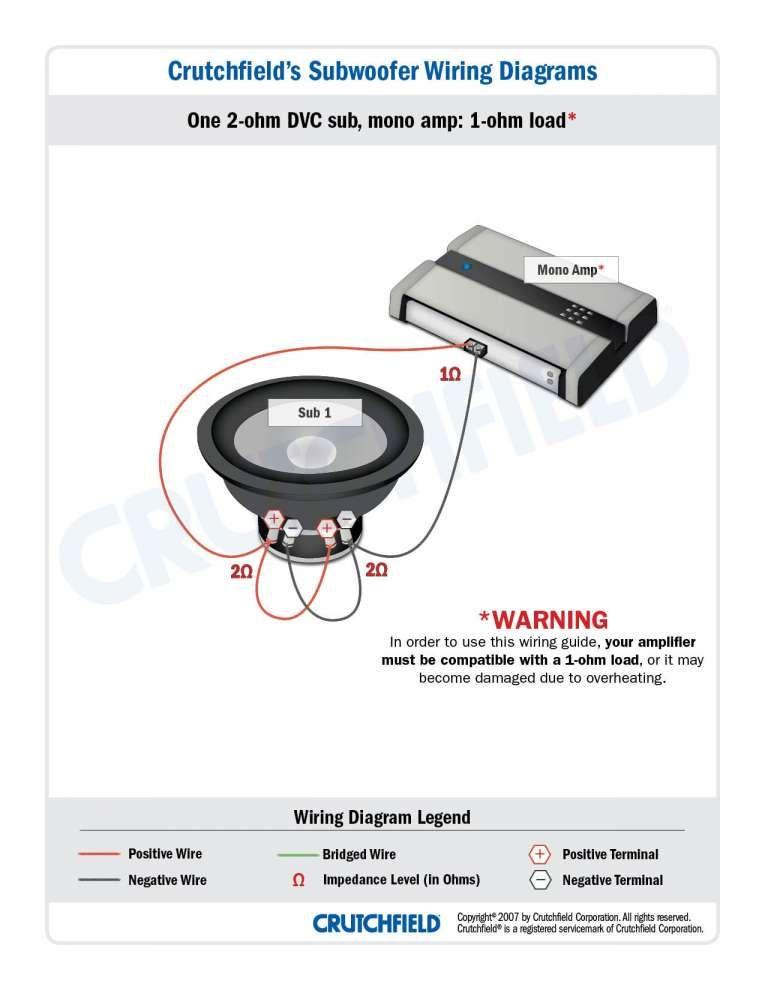 16 Single Subwoofer Monoblock Wiring Diagram Car Car Diagram Wiringg Net Subwoofer Wiring Car Audio Installation Car Audio