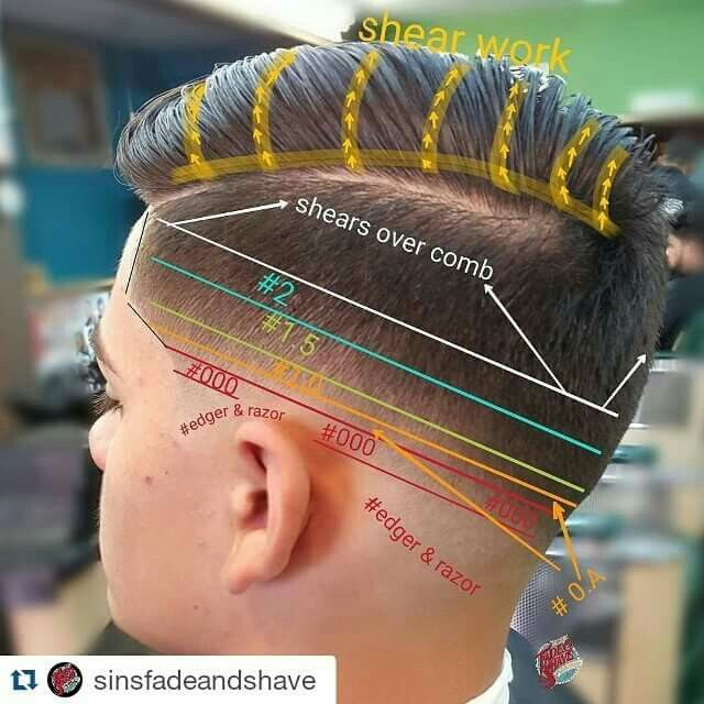 How To Fade Hair Diagram
