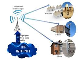 Technosys offers cable internet service surrounding area ...