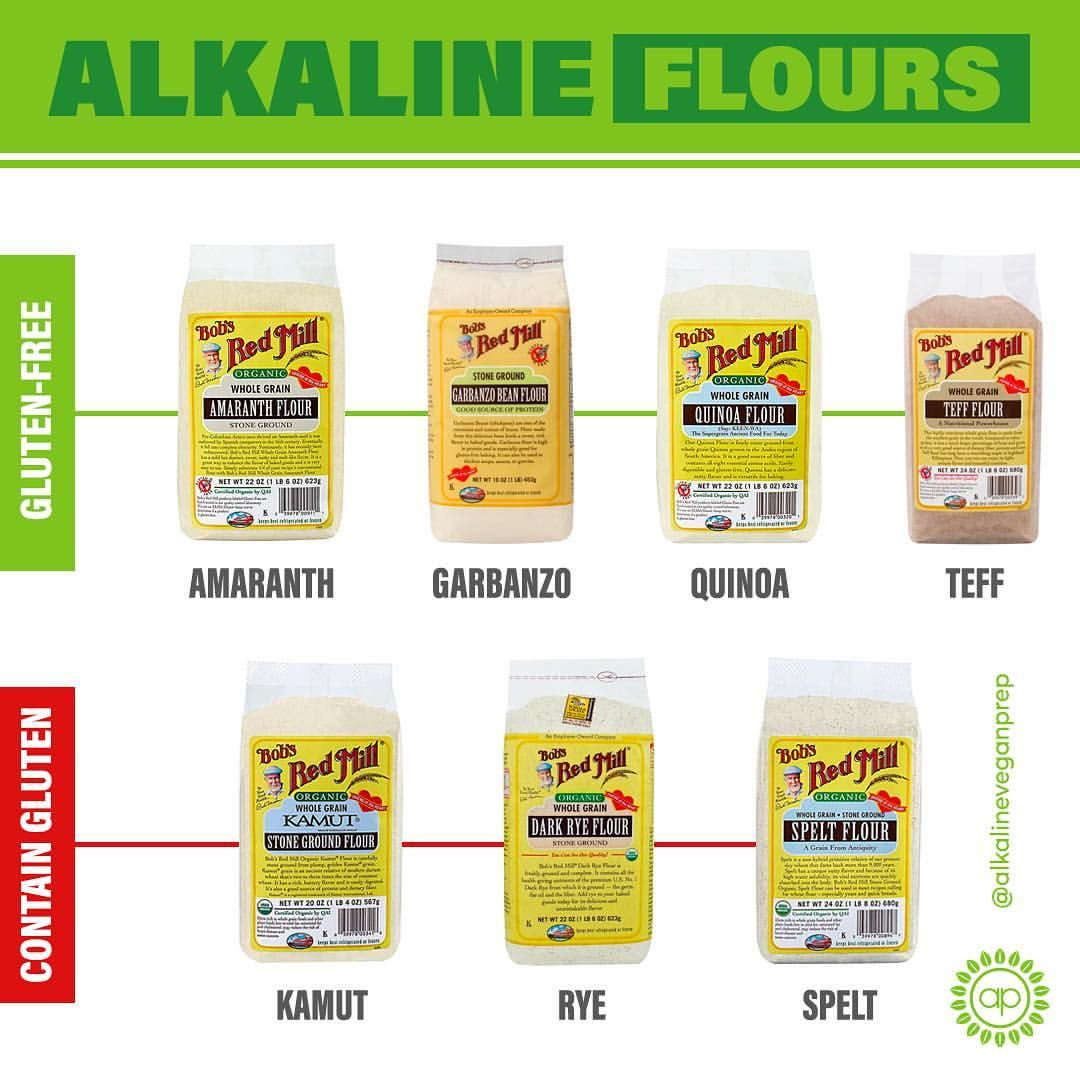 Here Is A List Of Alkaline Flours Grains In Addition To Fonio