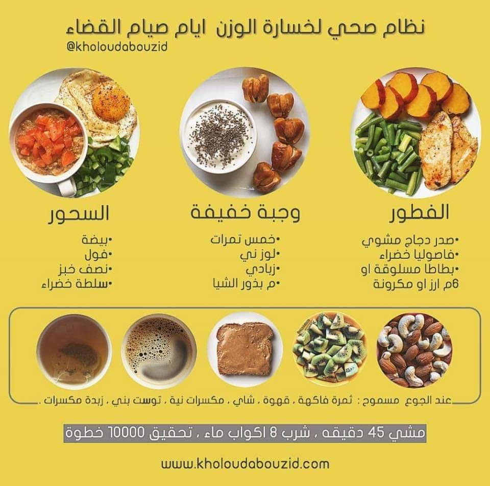 Pin By Noura Bin Eid On Healthy Meals Workout Food Diet And Nutrition Healthy Meal Prep
