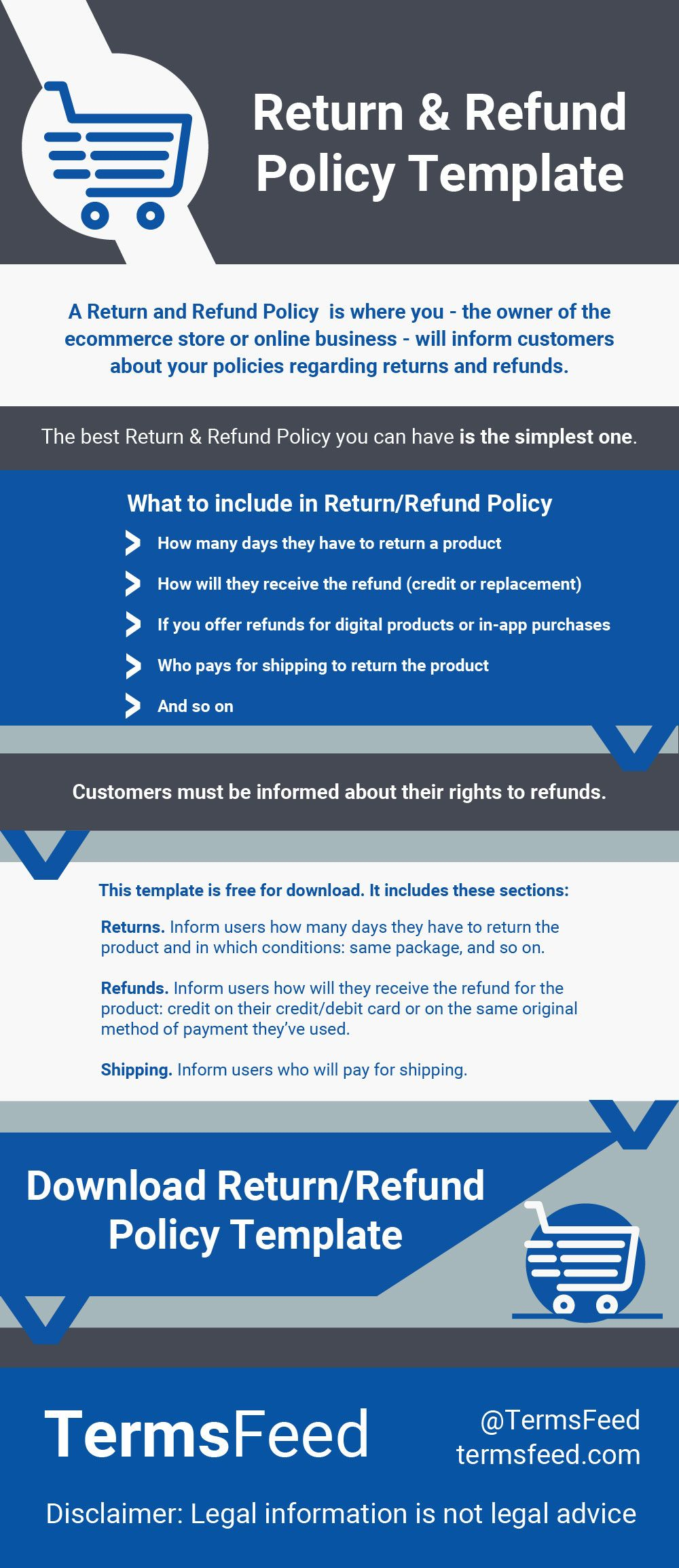 Sample Return Policy For Ecommerce Stores Return And Refund Policy