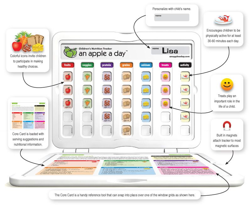 an apple a day children\u0027s nutrition tracker easy way to keep track - nutrition tracker