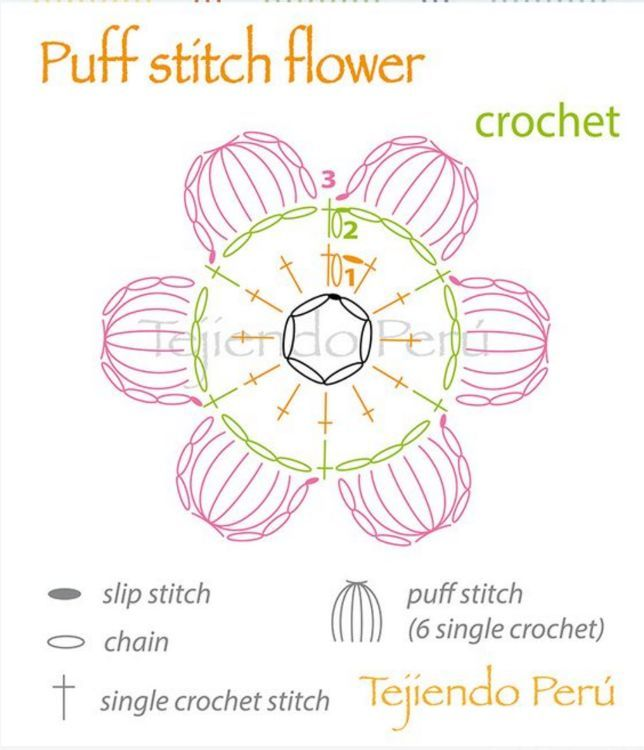 These easy crocheted flowers, besides being gorgeous have one more ...