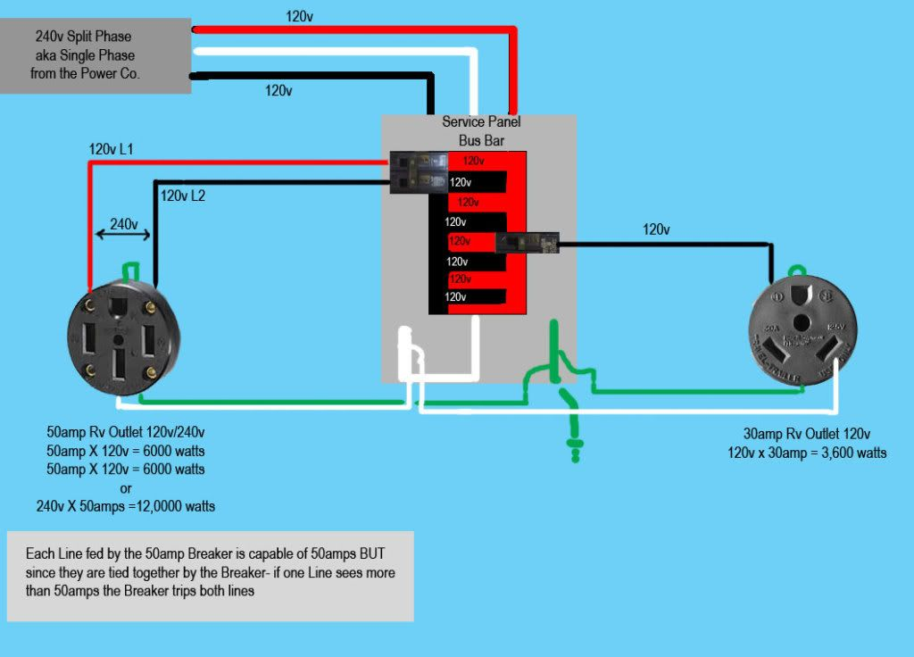 Is 50 Amp power better than 30??? - Forest River Forums ... A V Amp Wiring Circuit on
