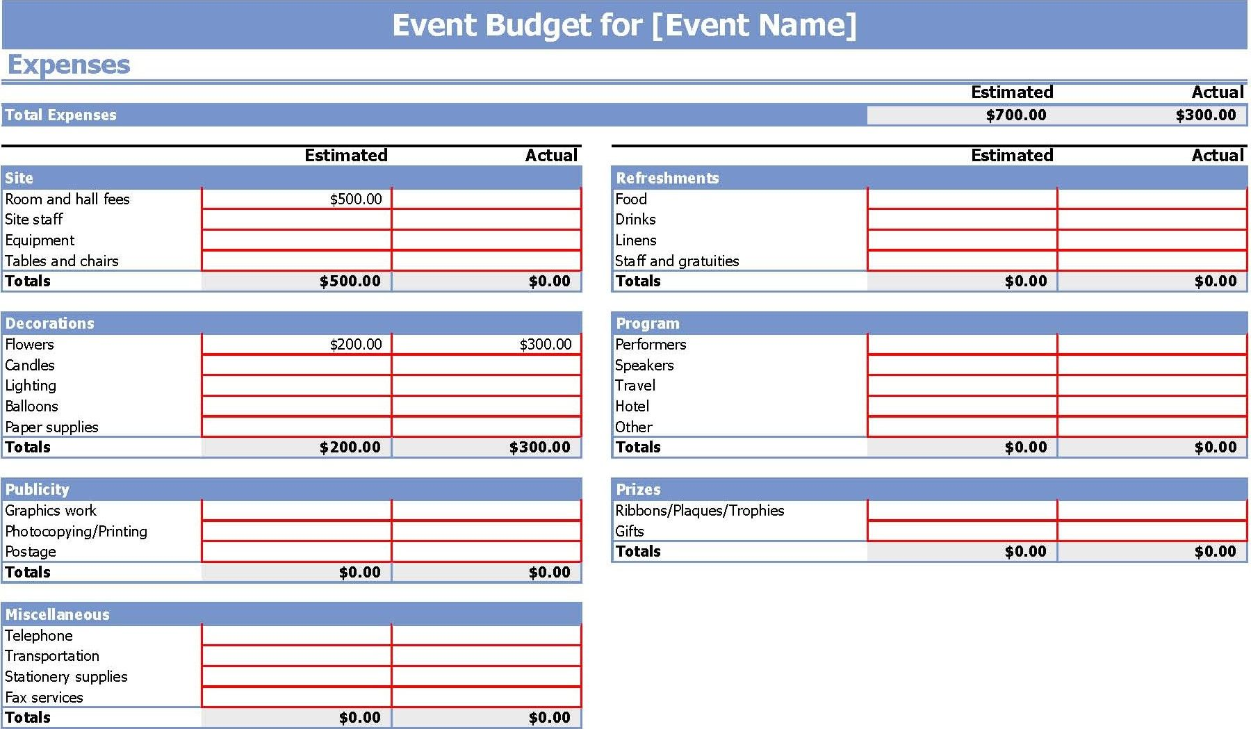 Sample Event Budget  Lugares Para Visitar    Budgeting