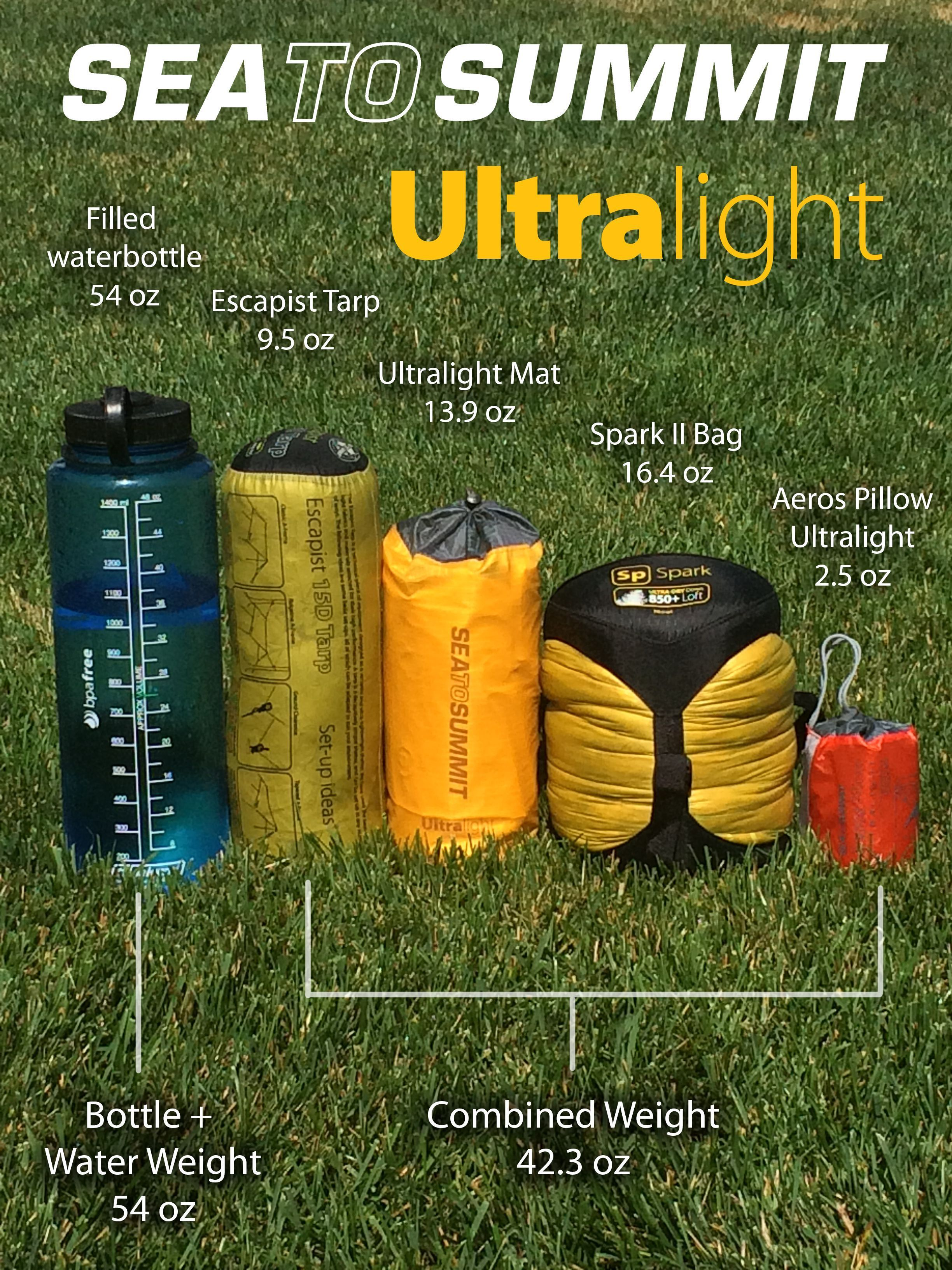 our entire line of ultralight sleep system products weigh less than
