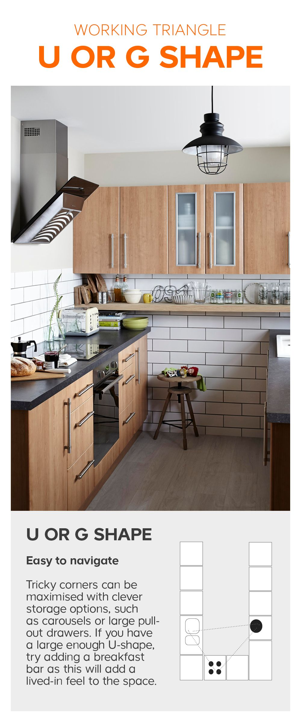 What Is A Working Triangle This Is The Distance Between Your Sink Fridge And Coo Contemporary U Shaped Kitchens Contemporary Kitchen Diy Contemporary Kitchen