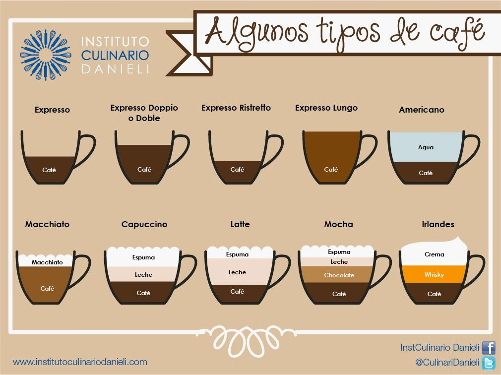 Cafe D Italia Menu