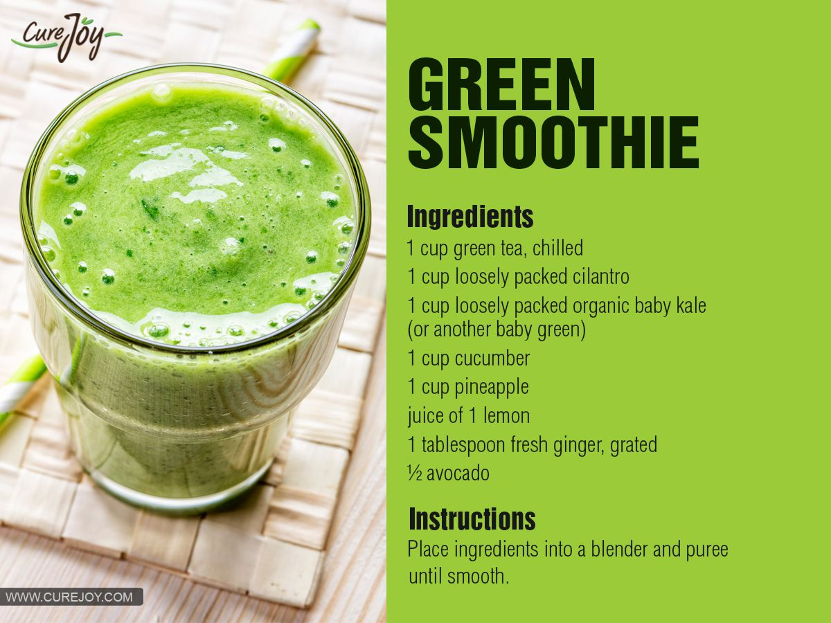 Pin On Green Smoothie Recipes