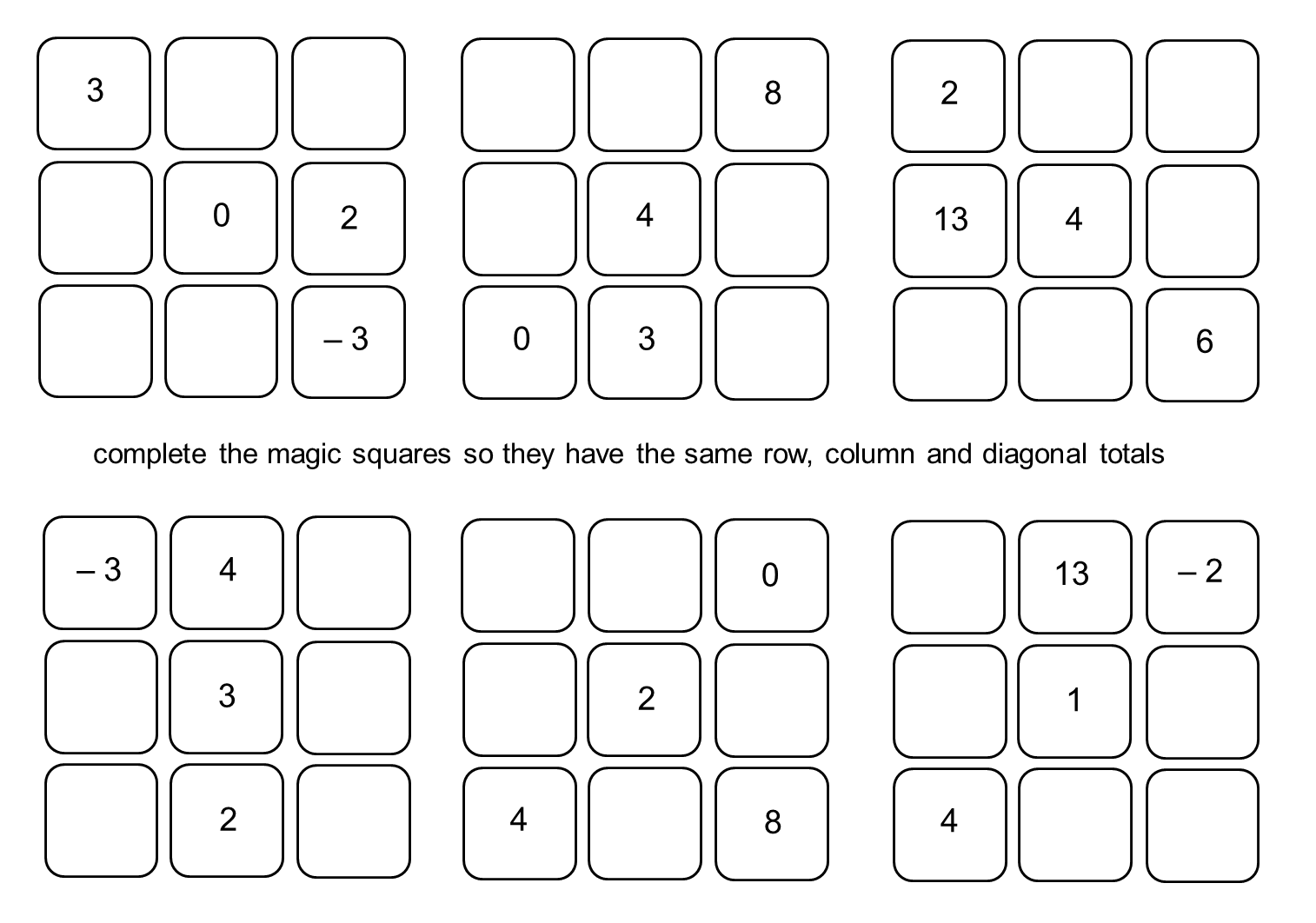Median Don Steward Magic Squares With Negative Numbers