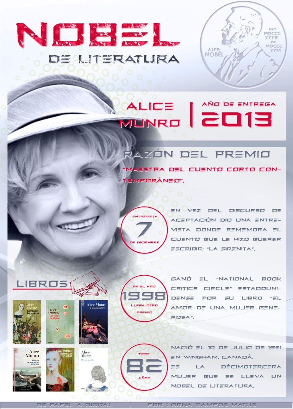 Alice Munro: Premio Nobel de Literatura #Infografía #Nobel ...