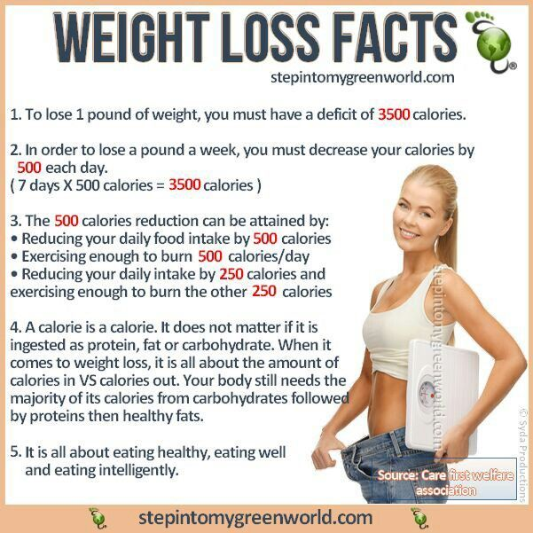 How to lose 3 kg of fat photo 10