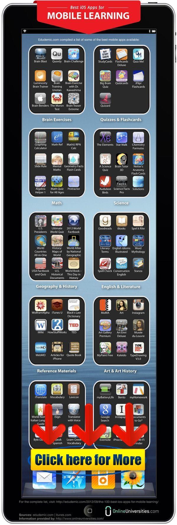 Pin on Education App