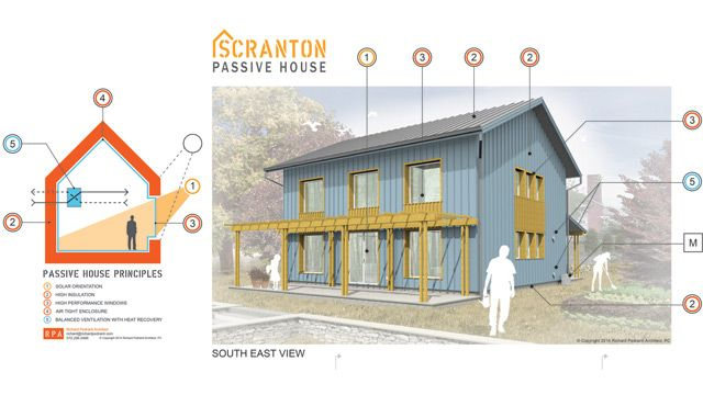 Passive House Is Today S Most Energy Efficient Building Standard Buildings That Passive House Design Passive House Sustainable House Design