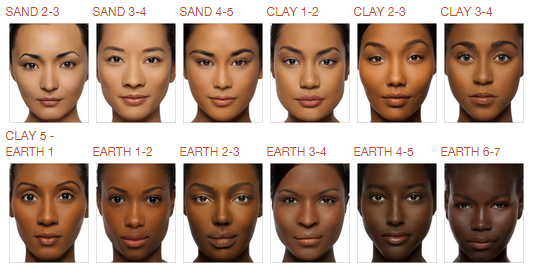 Not Fair; The Makeup Artist's Guide to Deep Black Skin