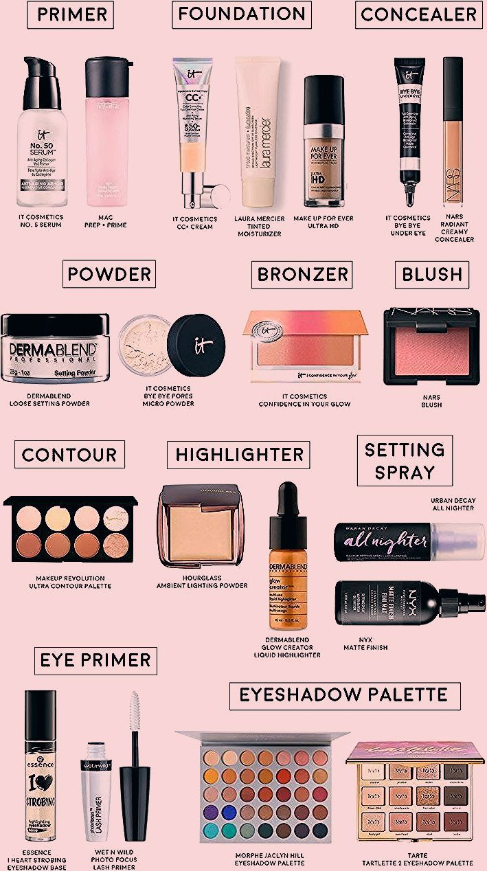 Photo of Affordable makeup for beginners