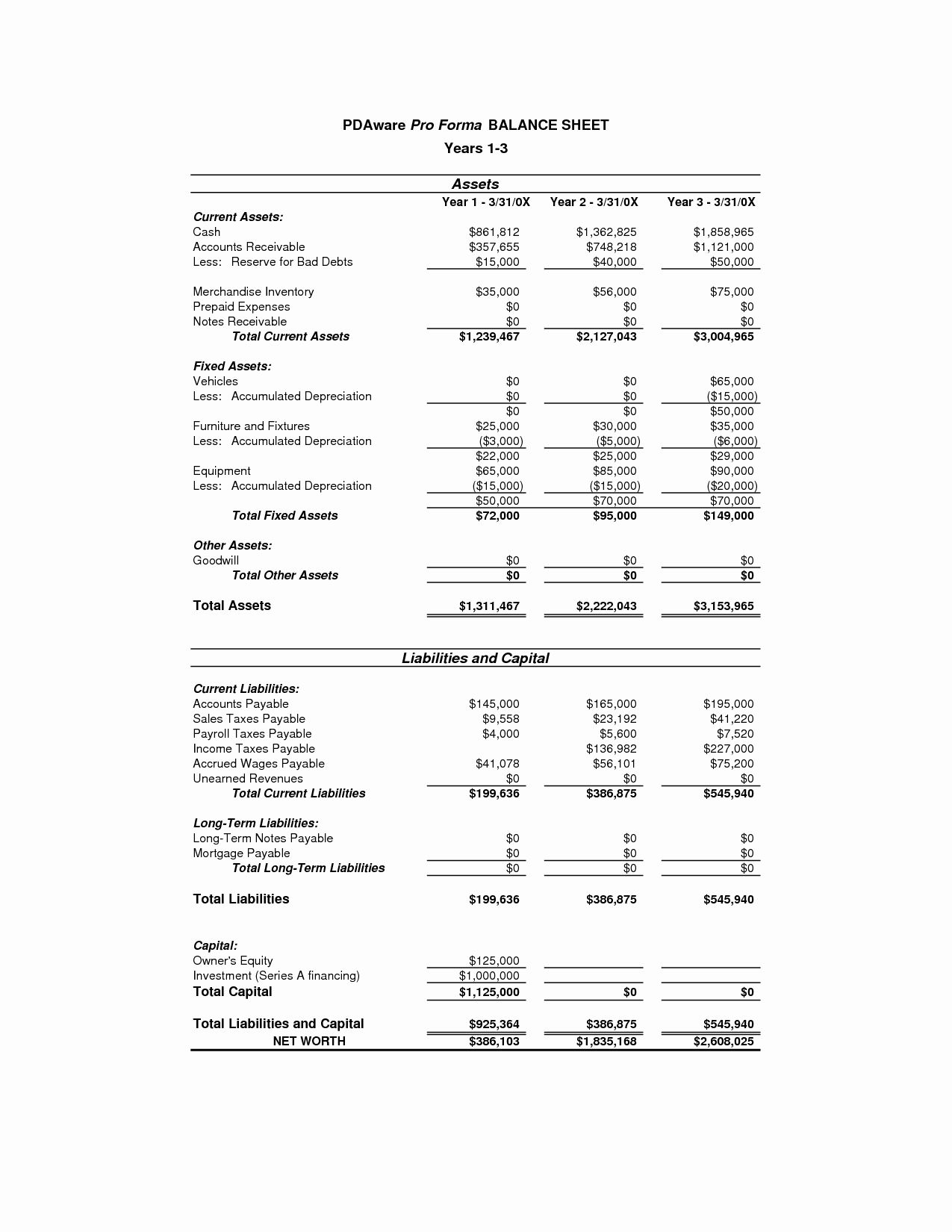 Inspirational Pro Forma Financial Statement Template In 2020