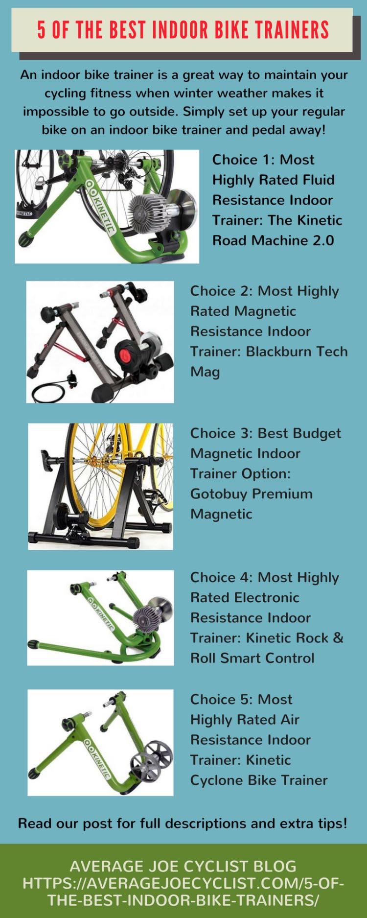 5 of the Best Budget Indoor Bike Trainers, 2020 Indoor