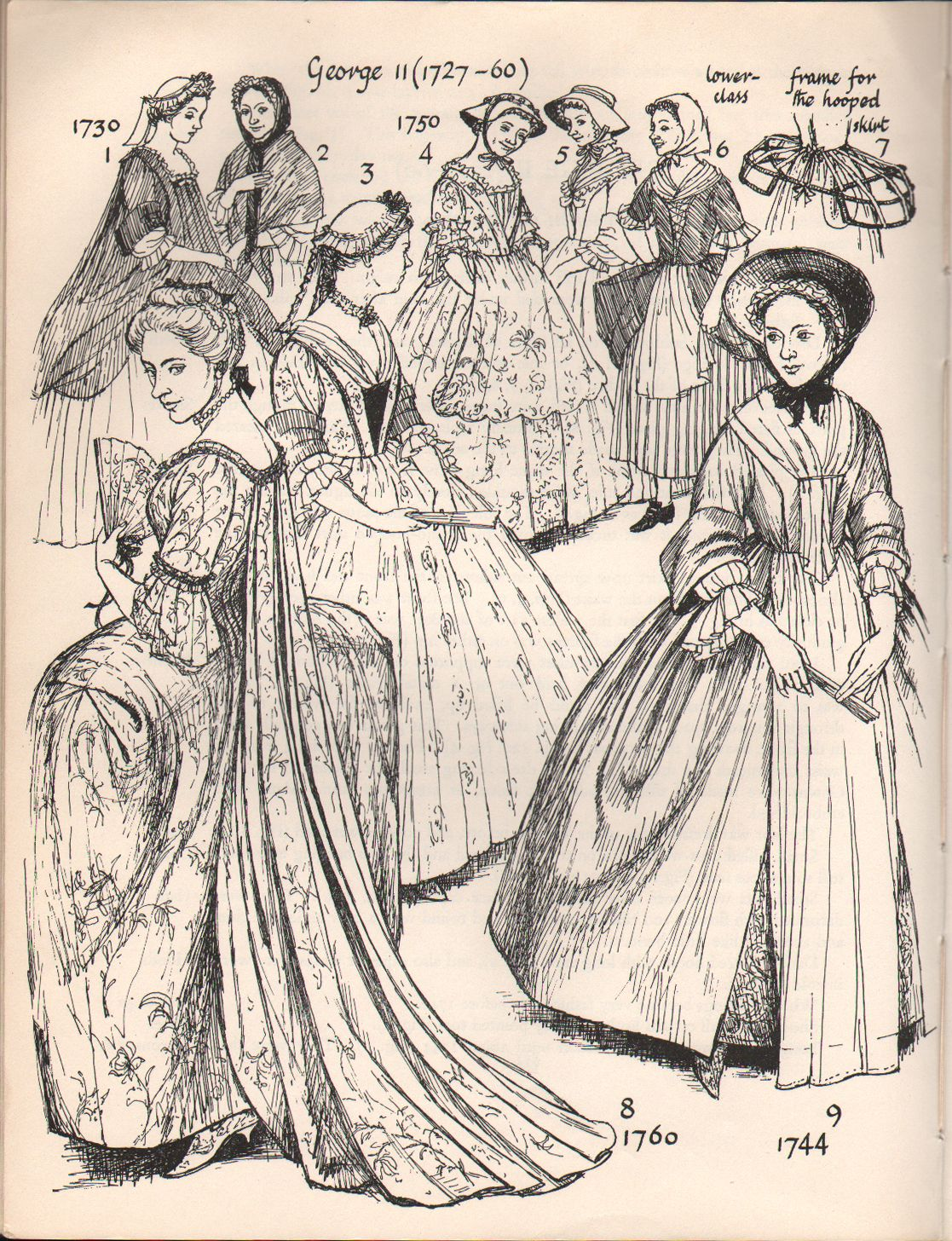 1700's Women's Fashion.