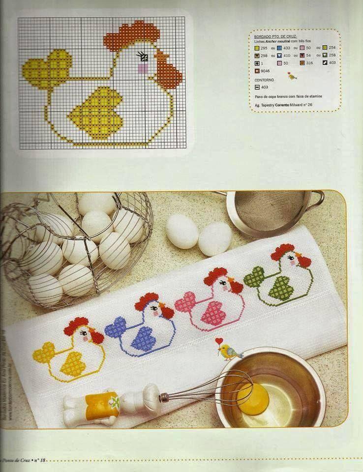 Motivos para la cocina. | Ideas sencillas con Punto de Cruz ...