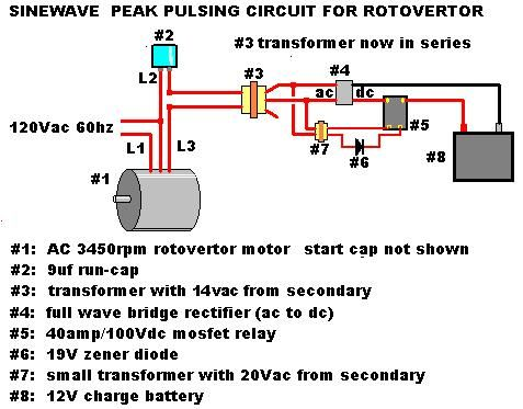 cdc309b37aeac47719354951d4270f3b hector p torres rotoverter renovation pinterest makita 2703 wiring diagram at readyjetset.co