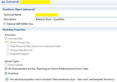 Inventory Management in SAP BW/4HANA   SAP HANA News