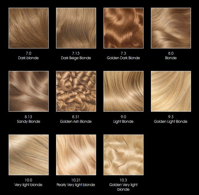 Olia Hair Color Chart Olia Hair Color Hair Color Loreal