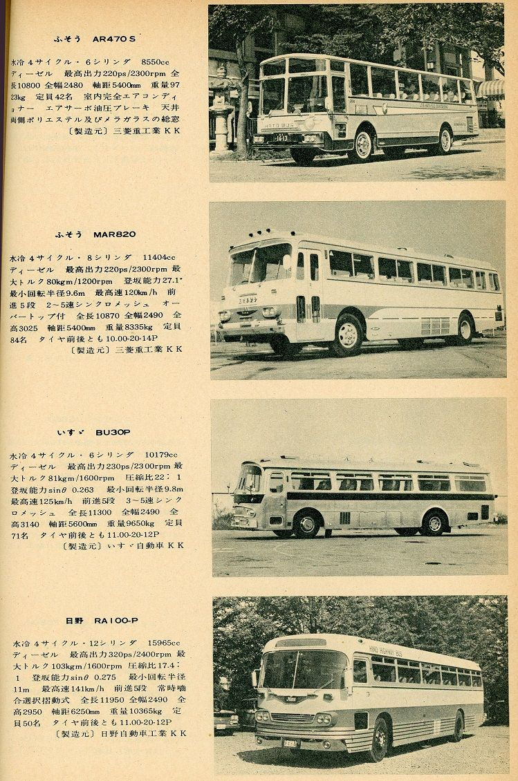 Twitter 2020 路線バス 観光バス 観光