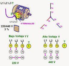 resultado de imagen para motor 220 380 elektros varikliai pinterest rh pinterest nz 220 Volt Compressor Motor Wiring 220 Single Phase Motor Wiring