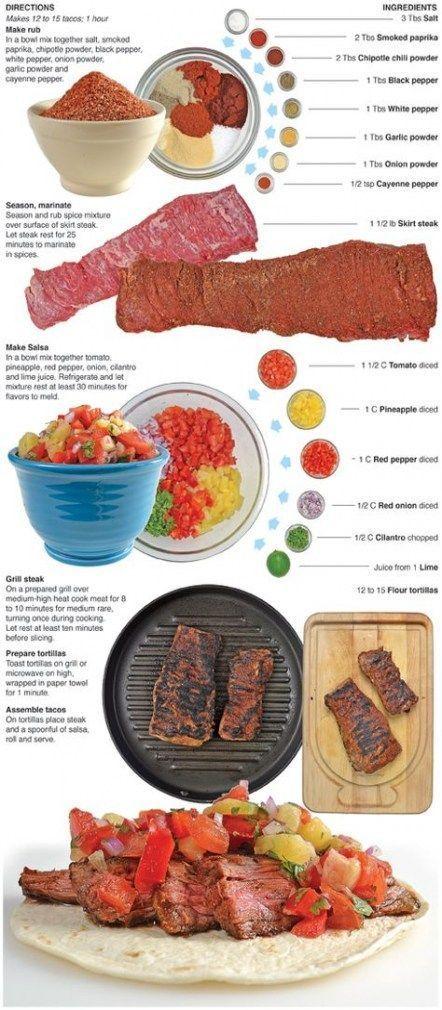 Best Skirt Steak Rub Recipes For Ideas #steakrubs Best Skirt Steak Rub Recipes For Ideas #skirt #steakrubs Best Skirt Steak Rub Recipes For Ideas #steakrubs Best Skirt Steak Rub Recipes For Ideas #skirt #steakrubs