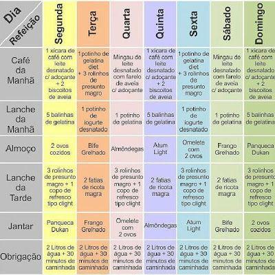 Dieta semanal para perder peso y definir