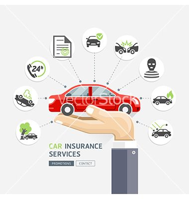 Car Insurance Services Business Hands Holding Car Vector Image On