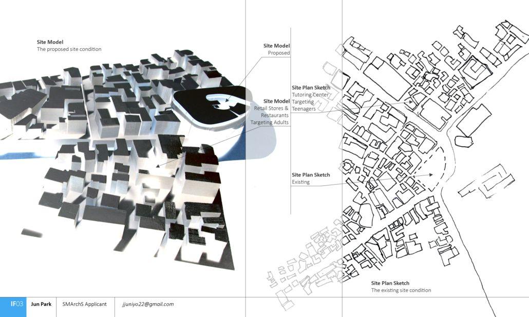 Guide To Architecture School Portfolio Design How To Create The Best Portfolio For Your Appli In 2020 School Architecture College Architecture University Architecture