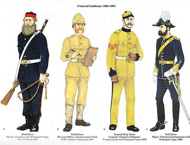 British Colonial Uniform 101