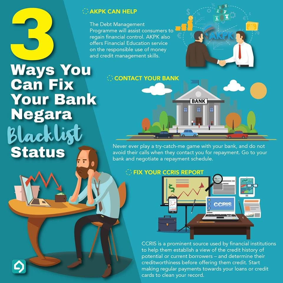 Have you been restricted by the bank here are 3 simple
