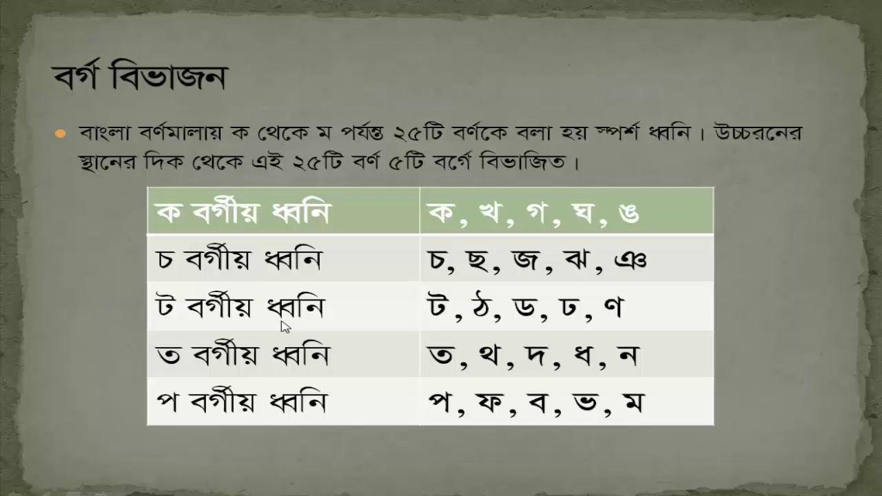Bangla Bornomala-বাংলা বর্ণমালা সহজেই