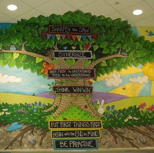 This is the mural in our school stone oak bobcats for 7 habits tree mural