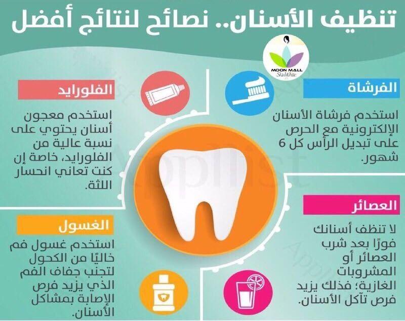 الاسنان Health Dental Anatomy Dental