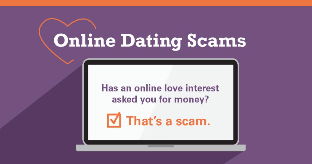 Gute fragen auf online-dating-sites zu stellen