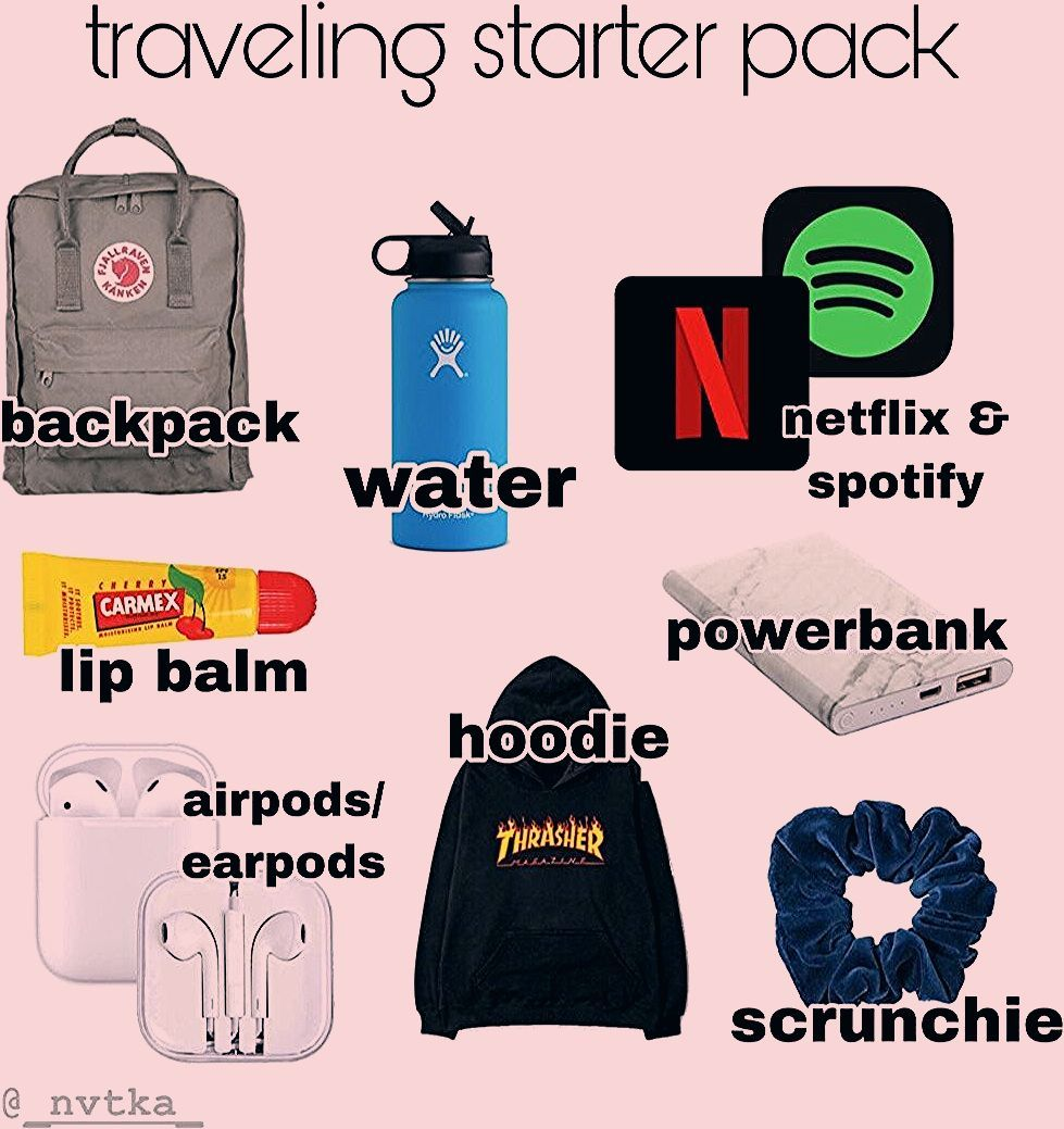 Photo of traveling check list