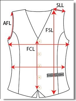 Giving Instructions To A Pattern Grader Pt 2 Sewing Pattern Design Pattern Drafting Bodice Sewing Design